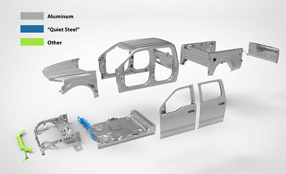 aluminum for the automotive industry